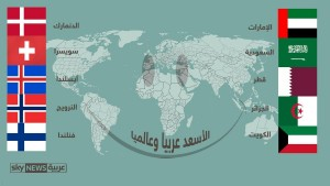 الاسعد عالميا وعربيا