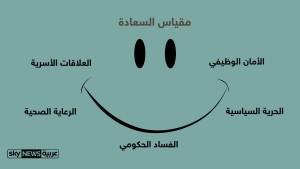 مقياس السعادة